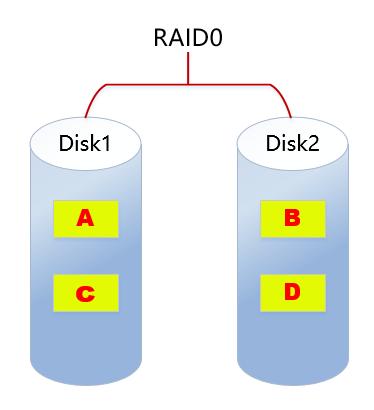 raid0.png