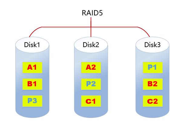 raid5.png