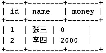 image20200215232946263.png