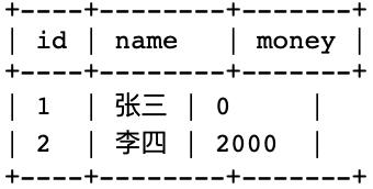 image20200215233931488.png