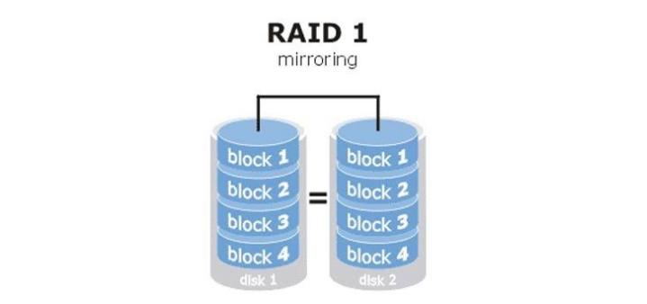 raid1.png