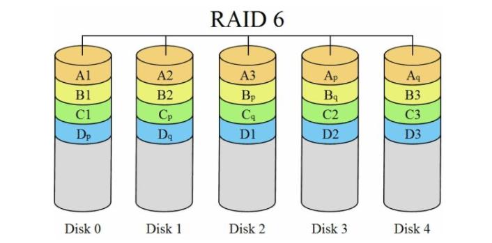 raid6.png