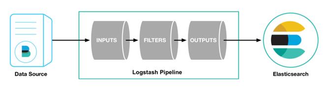 logstash工作流.png