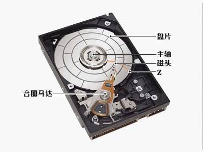 机械硬盘结构.jpeg